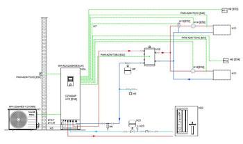 Plan de bureau d'étude pour climatisation